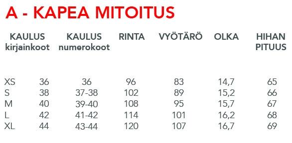 PAITA 3580-01-5156