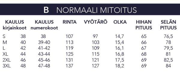 PAITA 3627-60-5561
