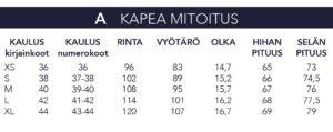 PAITA 3681-40-5650